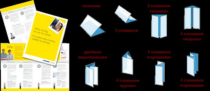 Изготовление буклетов в Харькове